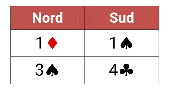 cue-bid
